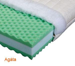 Matrace pro děti Agáta ze studené a standardní PUR pěny. Pro menší děti i teenagery. Možno vyrobit na míru. Český výrobek.