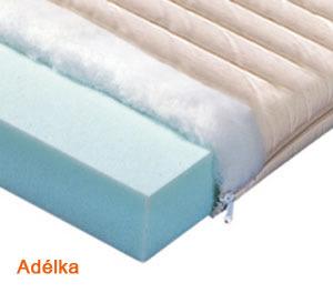 Matrace pro miminka Adélka. Matrace je schválena pro použití do dětské postýlky. Možno vyrobit na míru. Český výrobek.