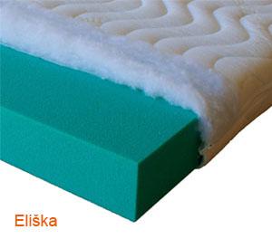 Matrace pro miminka Eliška ze studené pěny. Matrace je schválena pro použití do dětské postýlky. Výroba na míru. Český výrobek.